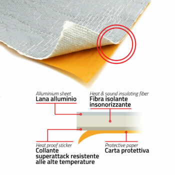 foglio paracalore termoisolante per auto e moto, dettagli e sezione