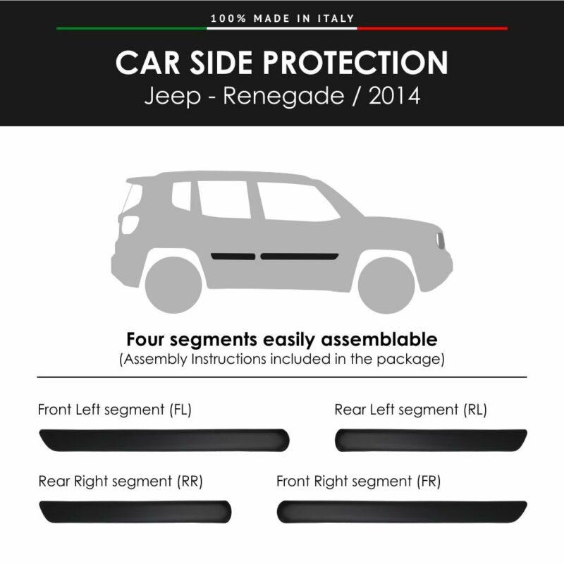 Modanatura Jeep Renegade