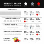 decor-kit-abarth-package-content-