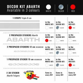 Decor Kit Linear per Punto Abarth kit e colori