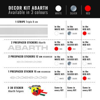contenuto decor kit abarth