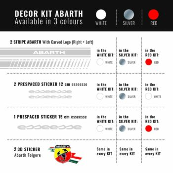 Decor Kit Pulsar per Punto Abarth kit e colori