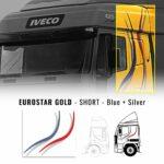decor kit eurostar gold lungo blu rosso argento