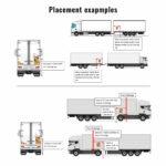 adesivi-angoli-morti-francia-obbligatori-autocarro-autobus-posizionamento-a