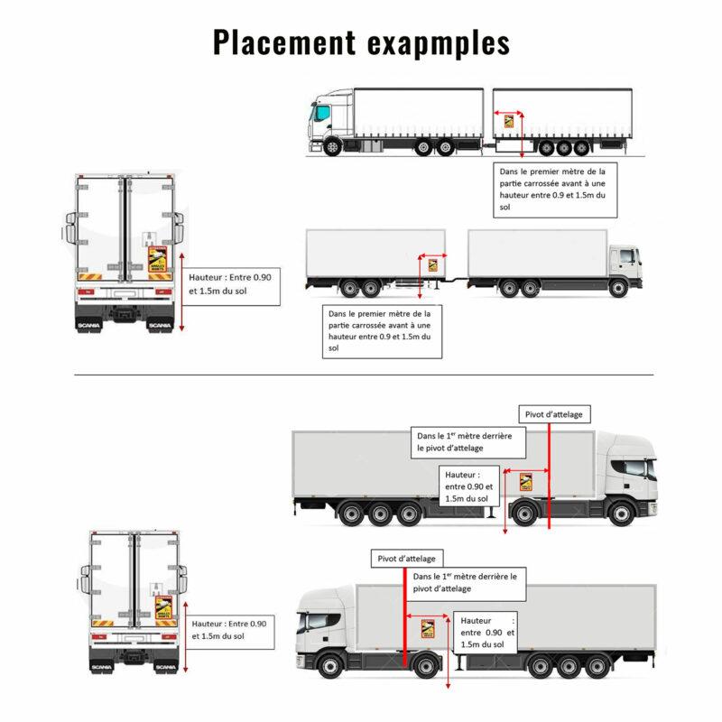 adesivi angoli morti per autocarri e autobus francia, esempi di posizionamento
